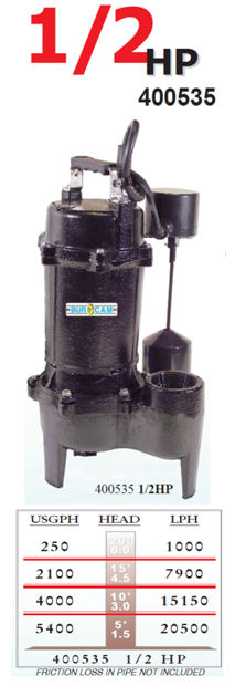 Submersible Sewage Pump Contractor Series